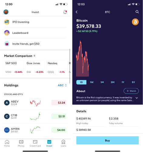 Overview of the  pricing of Bitcoin in SoFi